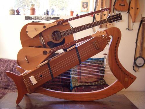 ominstrument